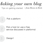 How to Create Your Own Successful Blog